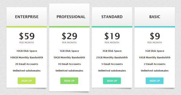 Css3 pricing tables tutorials html5xcss3 for Table css template